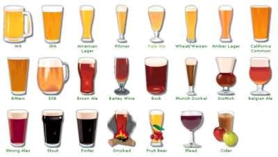 beer-copos